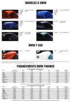 2002 BMW Colour Chart K & F Series Photo