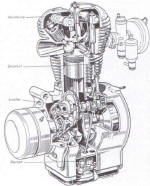 BMW R24 Engine Cutaway Photo