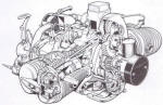 BMW R75 Engine/Gearbox Cutaway Photo