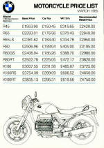 March 1985 BMW Price List