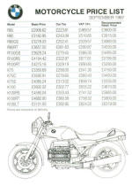 BMW Price list 1987
